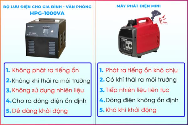 so sánh bộ lưu điện với máy phát điện mini